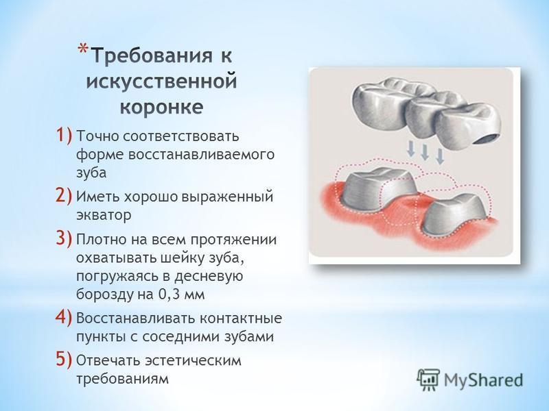 1) Точно соответствовать форме восстанавливаемого зуба 2) Иметь хорошо выраженный экватор 3) Плотно на всем протяжении охватывать шейку зуба, погружаясь в десневую борозду на 0,3 мм 4) Восстанавливать контактные пункты с соседними зубами 5) Отвечать