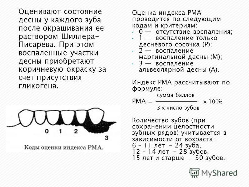 Оценивают состояние десны у каждого зуба после окрашивания ее раствором Шиллера- Писарева. При этом воспаленные участки десны приобретают коричневую окраску за счет присутствия гликогена. Оценка индекса РМА проводится по следующим кодам и критериям: