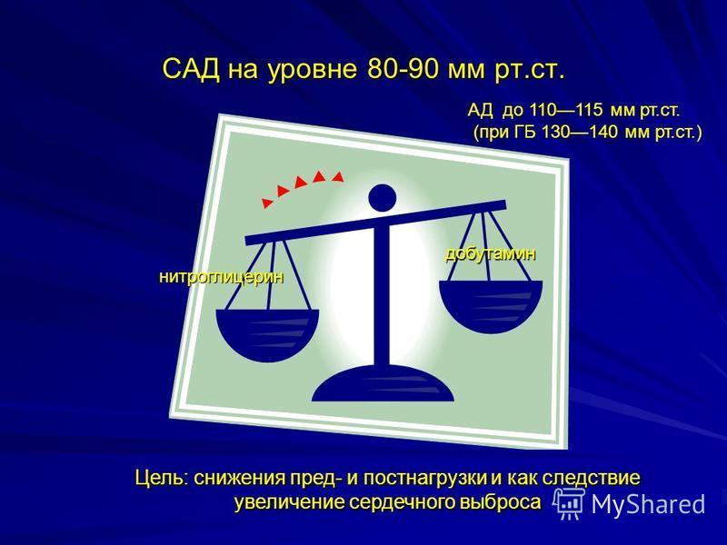 САД на уровне 80-90 мм рт.ст. нитроглицерин добутамин Цель: снижения пред- и постнагрузки и как следствие увеличение сердечного выброса АД до 110115 мм рт.ст. (при ГБ 130140 мм рт.ст.)