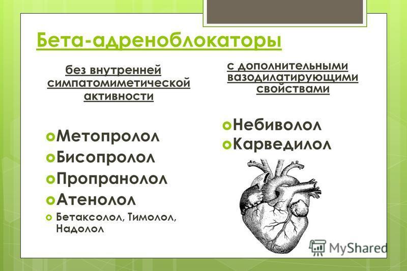 Бета-адреноблокаторы без внутренней симпатомиметической активности Метопролол Бисопролол Пропранолол Атенолол Бетаксолол, Тимолол, Надолол с дополнительными вазодилатирующими свойствами Небиволол Карведилол