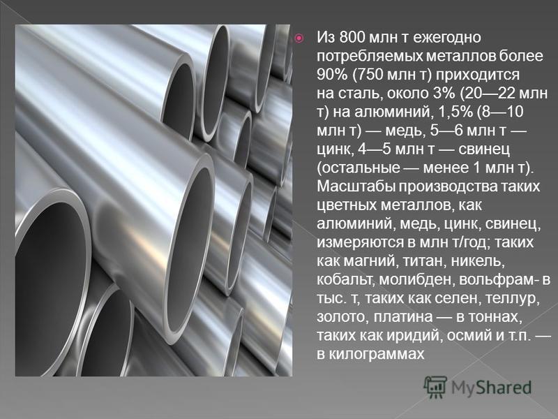 Из 800 млн т ежегодно потребляемых металлов более 90% (750 млн т) приходится на сталь, около 3% (2022 млн т) на алюминий, 1,5% (810 млн т) медь, 56 млн т цинк, 45 млн т свинец (остальные менее 1 млн т). Масштабы производства таких цветных металлов, к