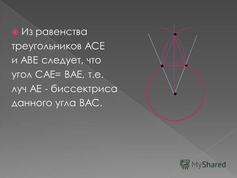 Из равенства треугольников АСЕ и АВЕ следует, что угол САЕ= ВАЕ, т.е. луч АЕ - биссектриса данного угла ВАС.