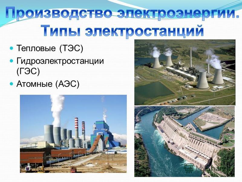 Тепловые (ТЭС) Гидроэлектростанции (ГЭС) Атомные (АЭС)