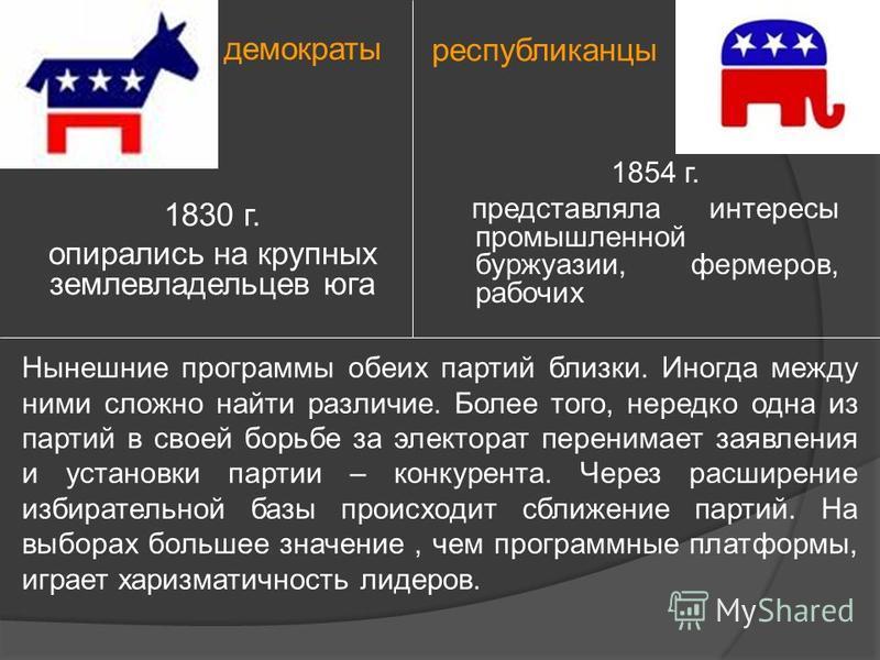демократы республиканцы 1830 г. опирались на крупных землевладельцев юга 1854 г. представляла интересы промышленной буржуазии, фермеров, рабочих Нынешние программы обеих партий близки. Иногда между ними сложно найти различие. Более того, нередко одна