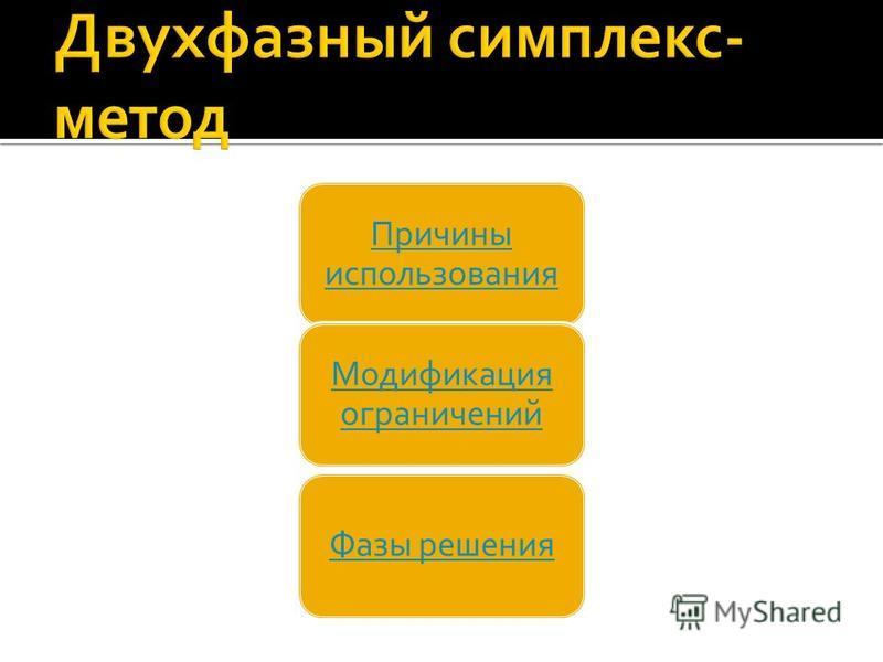 Причины использования Модификация ограничений Фазы решения
