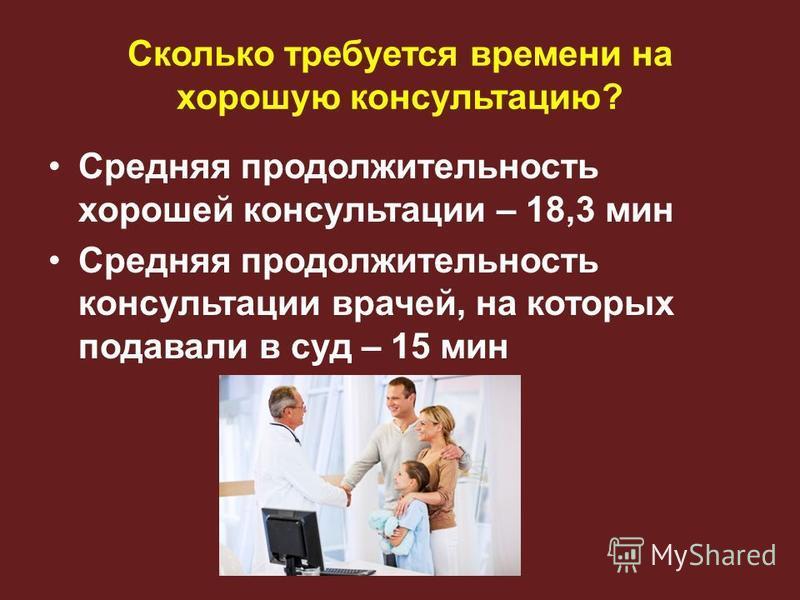 Сколько требуется времени на хорошую консультацию? Средняя продолжительность хорошей консультации – 18,3 мин Средняя продолжительность консультации врачей, на которых подавали в суд – 15 мин