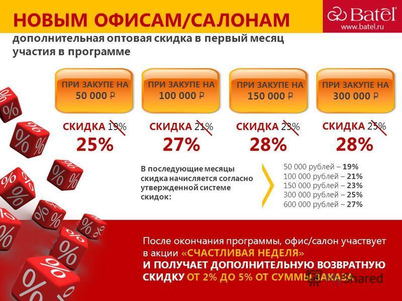 После окончания программы, офис/салон участвует в акции «СЧАСТЛИВАЯ НЕДЕЛЯ» И ПОЛУЧАЕТ ДОПОЛНИТЕЛЬНУЮ ВОЗВРАТНУЮ СКИДКУ ОТ 2% ДО 5% ОТ СУММЫ ЗАКАЗА 50 000 рублей – 19% 100 000 рублей – 21% 150 000 рублей – 23% 300 000 рублей – 25% 600 000 рублей – 27