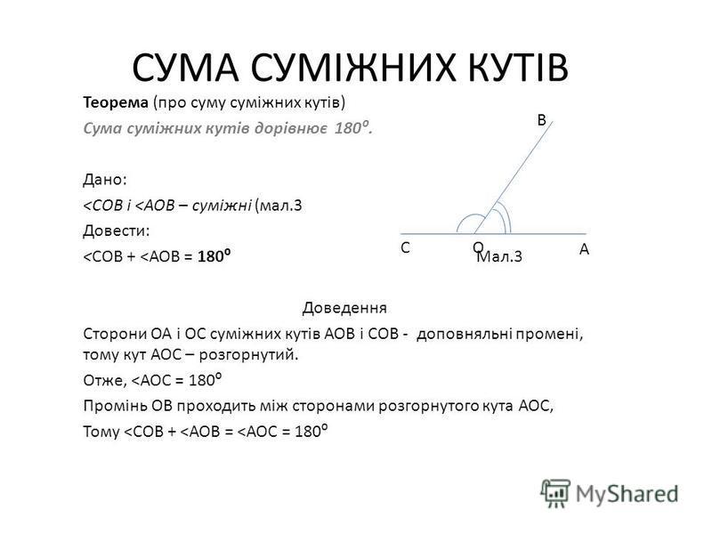 СУМА СУМІЖНИХ КУТІВ Теорема (про суму суміжних кутів) Сума суміжних кутів дорівнює 180. Дано: ˂СОВ і ˂АОВ – суміжні (мал.3 Довести: ˂СОВ + ˂АОВ = 180 Мал.3 Доведення Сторони ОА і ОС суміжних кутів АОВ і СОВ - доповняльні промені, тому кут АОС – розго