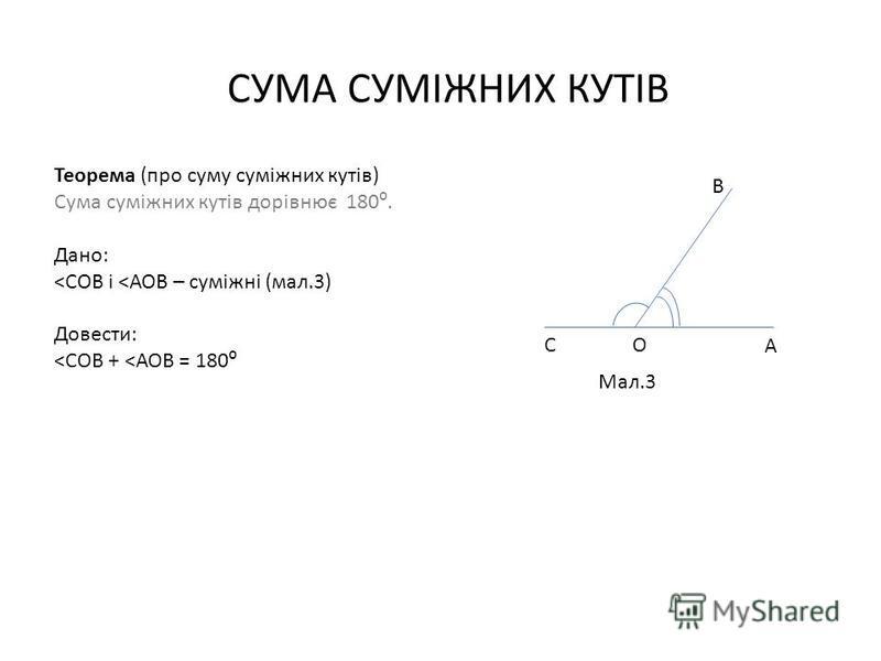 СУМА СУМІЖНИХ КУТІВ СО А В Теорема (про суму суміжних кутів) Сума суміжних кутів дорівнює 180. Дано: ˂СОВ і ˂АОВ – суміжні (мал.3) Довести: ˂СОВ + ˂АОВ = 180 Мал.3
