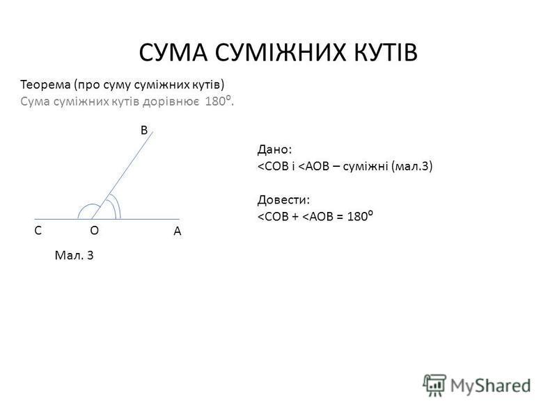 СУМА СУМІЖНИХ КУТІВ СО А В Дано: ˂СОВ і ˂АОВ – суміжні (мал.3) Довести: ˂СОВ + ˂АОВ = 180 Мал. 3 Теорема (про суму суміжних кутів) Сума суміжних кутів дорівнює 180.