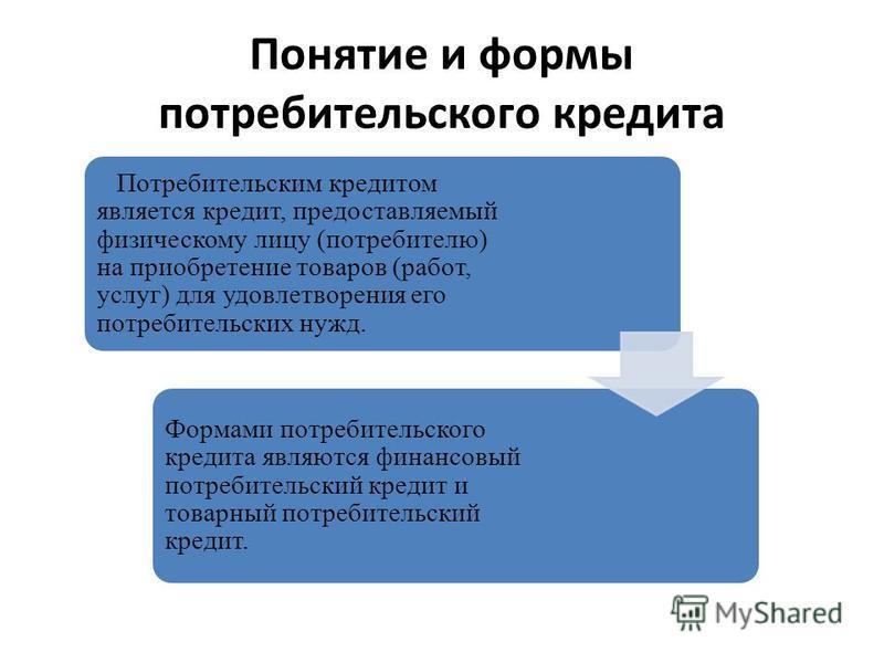 Понятие и формы потребительского кредита Потребительским кредитом является кредит, предоставляемый физическому лицу (потребителю) на приобретение товаров (работ, услуг) для удовлетворения его потребительских нужд. Формами потребительского кредита явл
