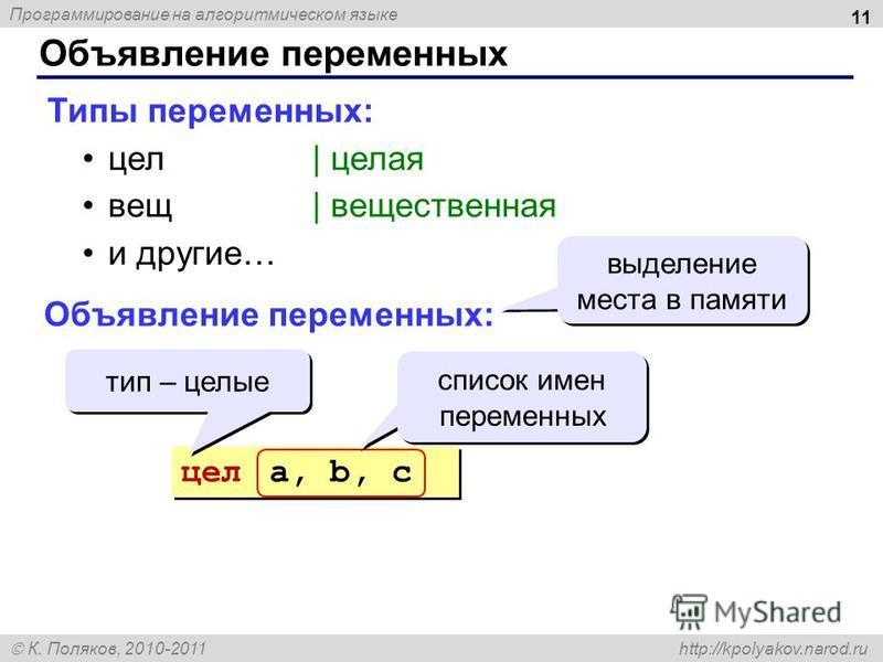 Программирование на алгоритмическом языке К. Поляков, 2010-2011 http://kpolyakov.narod.ru Объявление переменных 11 Типы переменных: цел  целая вещ  вещественная и другие… Объявление переменных: цел a, b, c выделение места в памяти тип – целые список