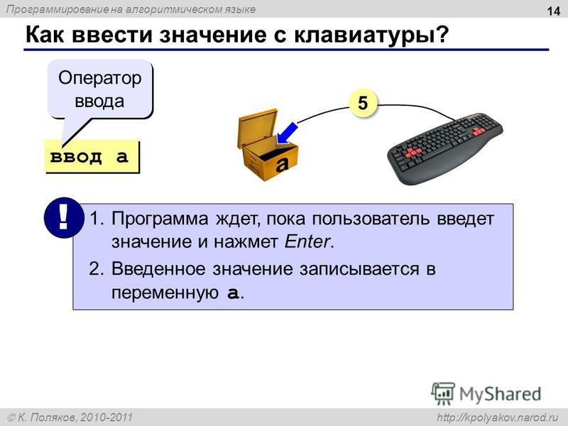 Программирование на алгоритмическом языке К. Поляков, 2010-2011 http://kpolyakov.narod.ru Как ввести значение с клавиатуры? 14 ввод a 1. Программа ждет, пока пользователь введет значение и нажмет Enter. 2. Введенное значение записывается в переменную