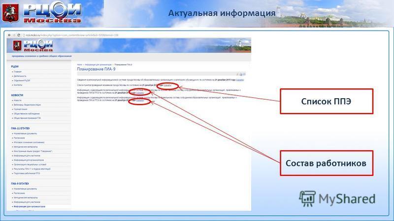 Состав работников Актуальная информация Список ППЭ