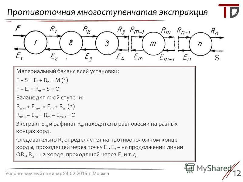 12 Противоточная многоступенчатая экстракция Учебно-научный семинар 24.02.2015. г. Москва Материальный баланс всей установки: F + S = E 1 + R n = M (1) F – E 1 = R n – S = O Баланс для m-ой ступени: R m-1 + E m+1 = E m + R m (2) R m-1 – E m = R m – E