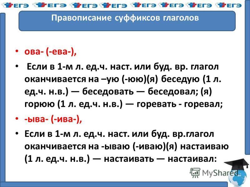 Правописание суффиксов глаголов ова- (-ева-), Если в 1-м л. ед.ч. наст. или буд. вр. глагол оканчивается на –ую (-юю)(я) беседую (1 л. ед.ч. н.в.) беседувати беседовал; (я) горюю (1 л. ед.ч. н.в.) горевати - горевал; -ыва- (-ива-), Если в 1-м л. ед.ч