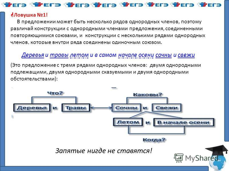Ловушка 1! В предложении может быть несколько рядов однородных членов, поэтому различай конструкции с однородными членами предложения, соединеыми повторяющимися союзами, и конструкции с несколькими рядами однородных членов, которые внутри ряда соедин