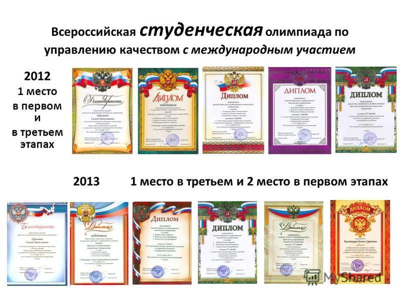 Всероссийская студенческая олимпиада по управлению качеством с международным участием 2012 1 место в первом и в третьем этапах 2013 1 место в третьем и 2 место в первом этапах