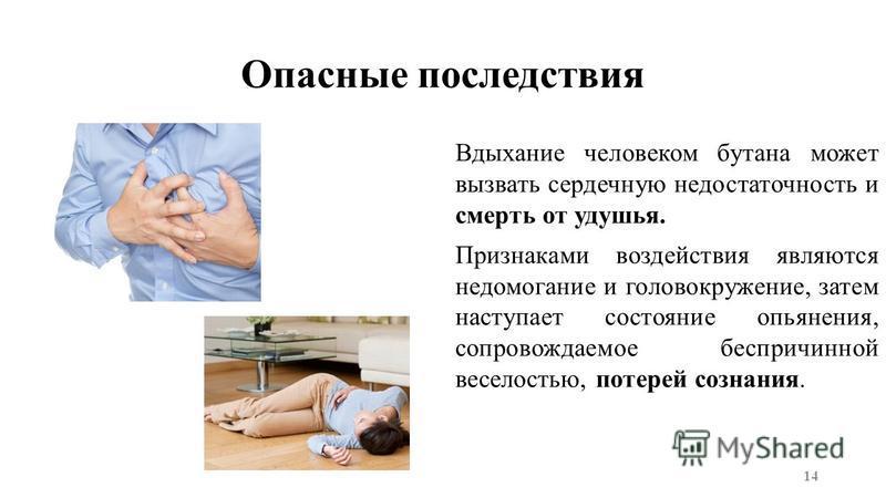 Опасные последствия Вдыхание человеком бутана может вызвать сердечную недостаточность и смерть от удушья. Признаками воздействия являются недомогание и головокружение, затем наступает состояние опьянения, сопровождаемое беспричинной веселостью, потер