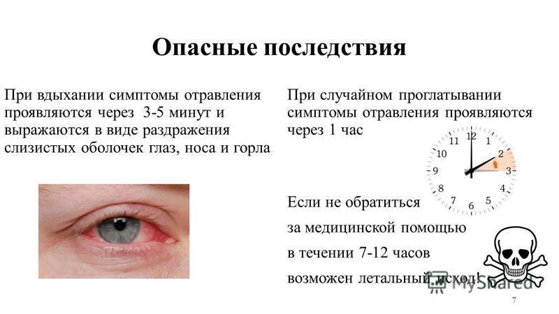 Опасные последствия При вдыхании симптомы отравления проявляются через 3-5 минут и выражаются в виде раздражения слизистых оболочек глаз, носа и горла При случайном проглатывании симптомы отравления проявляются через 1 час Если не обратиться за медиц