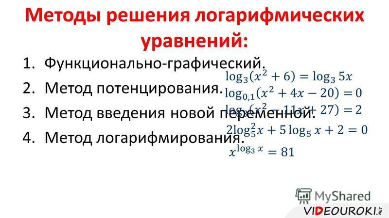 Методы решения логарифмических уравнений: 1.Функционально-графический. 2. Метод потенцирования. 3. Метод введения новой переменной. 4. Метод логарифмирования.