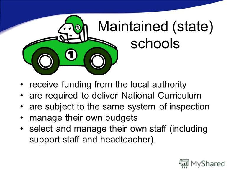Maintained (state) schools receive funding from the local authority are required to deliver National Curriculum are subject to the same system of inspection manage their own budgets select and manage their own staff (including support staff and headt