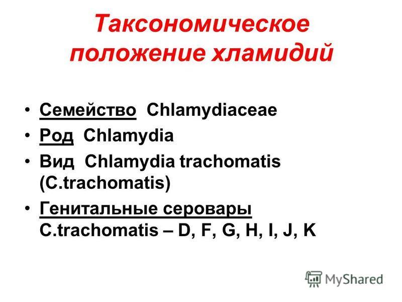 Таксономическое положение хламидий Семейство Chlamydiaceae Род Chlamydia Вид Chlamydia trachomatis (C.trachomatis) Генитальные серовары C.trachomatis – D, F, G, H, I, J, K