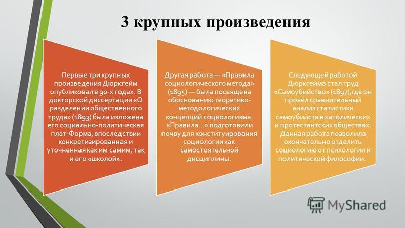 3 крупных произведения Первые три крупных произведения Дюркгейм опубликовал в 90-х годах. В докторской диссертации «О разделении общественного труда» (1893) была изложена его социально-политическая плат-Форма, впоследствии конкретизированная и уточне