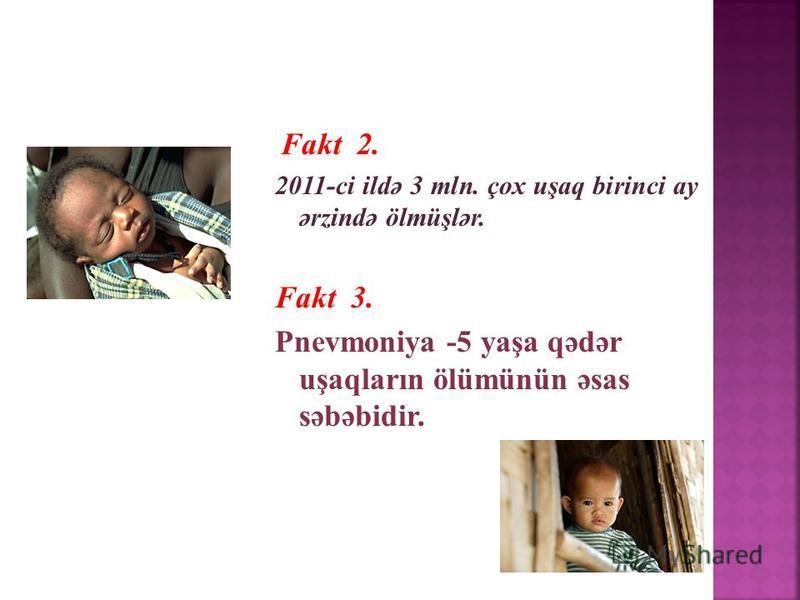 Fakt 2. 2011-ci ildə 3 mln. çox uşaq birinci ay ərzində ölmüşlər. Fakt 3. Pnevmoniya -5 yaşa qədər uşaqların ölümünün əsas səbəbidir.