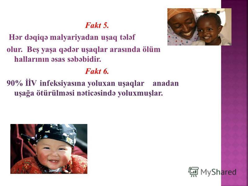 Fakt 5. Hər dəqiqə malyariyadan uşaq tələf olur. Beş yaşa qədər uşaqlar arasında ölüm hallarının əsas səbəbidir. Fakt 6. 90% İİV infeksiyasına yoluxan uşaqlar anadan uşağa ötürülməsi nəticəsində yoluxmuşlar.