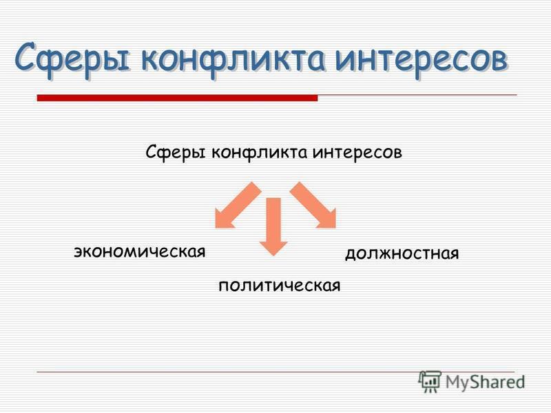 Сферы конфликта интересов экономическая должностная политическая