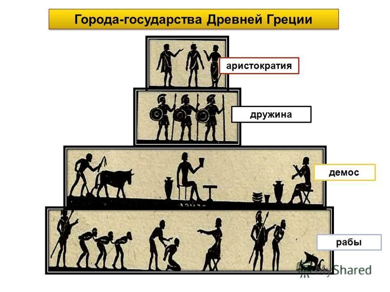 аристократия дружина демос рабы Города-государства Древней Греции
