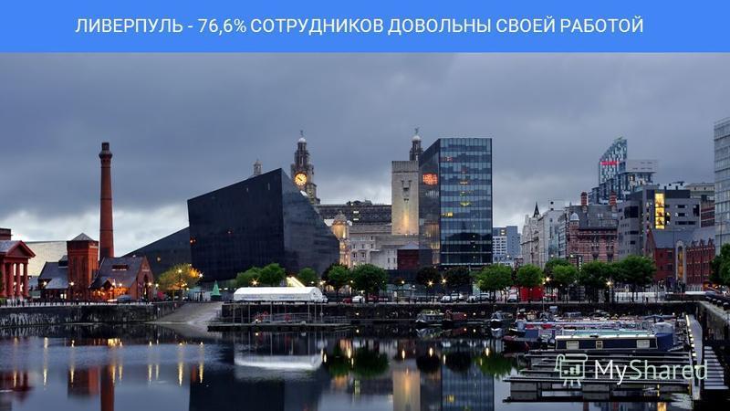 ЛИВЕРПУЛЬ - 76,6% СОТРУДНИКОВ ДОВОЛЬНЫ СВОЕЙ РАБОТОЙ