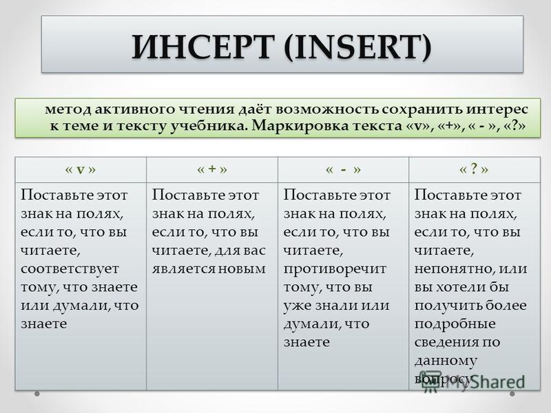 ИНСЕРТ (INSERT) метод активного чтения даёт возможность сохранить интерес к теме и тексту учебника. Маркировка текста «v», «+», « - », «?»