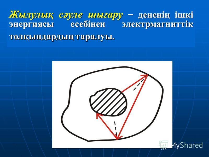 Жылулық сәуле шығару дененің ішкі энергиясы есебінен электрмагниттік толқындардың таралуы.
