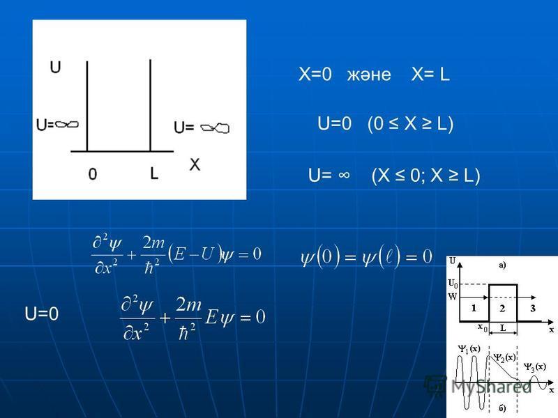 Х=0 және X= L U=0 (0 X L) U= (Х 0; Х L) U=0
