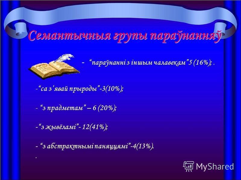 Семантычныя групы параўнанняў параўнанні з іншым чалавекам5 (16%); - параўнанні з іншым чалавекам5 (16%);. -са зявай прыроды-3(10%); - з прадметам – 6 (20%); -з жывёламі- 12(41%); - з абстрактнымі паняццямі-4(13%)..
