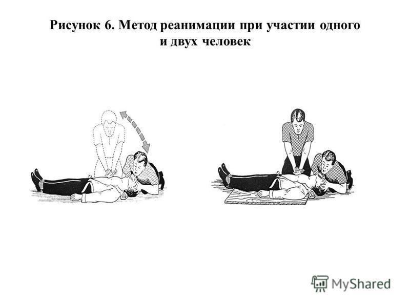 Рисунок 6. Метод реанимации при участии одного и двух человек