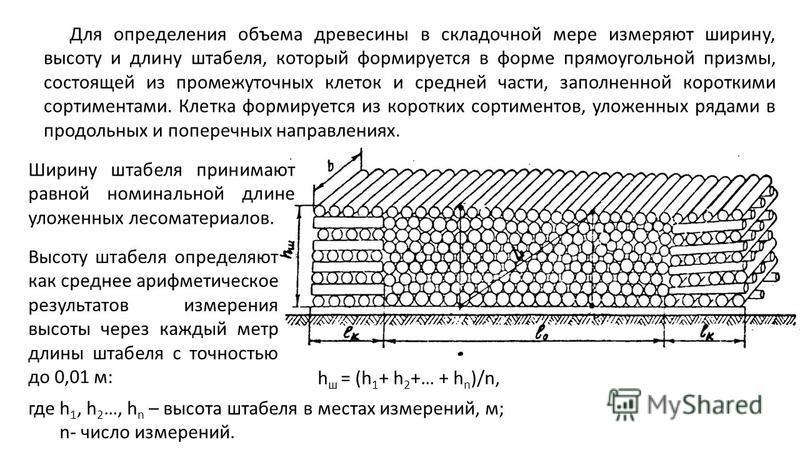 Для определения объема древесины в складочной мере измеряют ширину, высоту и длину штабеля, который формируется в форме прямоугольной призмы, состоящей из промежуточных клеток и средней части, заполненной короткими сортиментами. Клетка формируется из