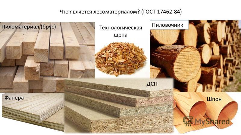 Технологическая щепа Фанера Шпон Пиломатериал (брус) Пиловочник ДСП Что является лесоматериалом? (ГОСТ 17462-84)