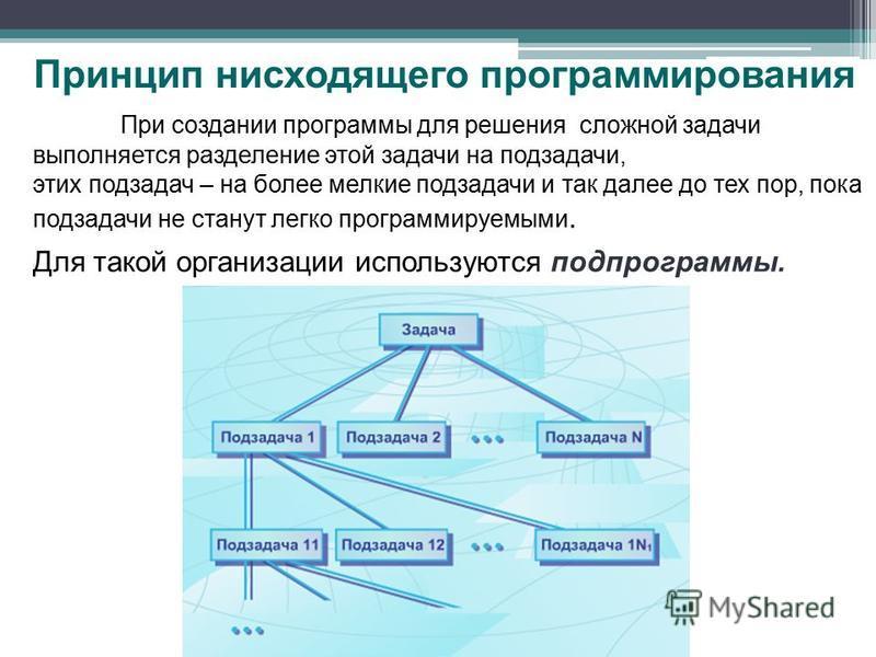 При создании программы для решения сложной задачи выполняется разделение этой задачи на подзадачи, этих подзадач – на более мелкие подзадачи и так далее до тех пор, пока подзадачи не станут легко программируемыми. Для такой организации используются п