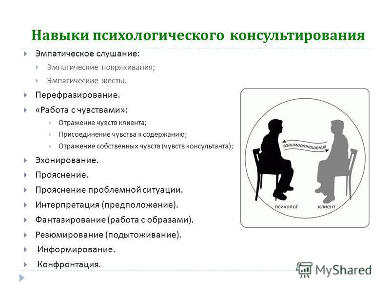 Навыки психологического консультирования Эмпатическое слушание : Эмпатические покрякивания ; Эмпатические жесты. Перефразирование. « Работа с чувствами »: Отражение чувств клиента ; Присоединение чувства к содержанию ; Отражение собственных чувств (