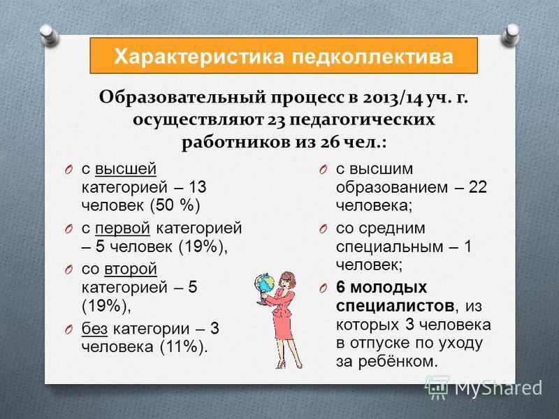 Образовательный процесс в 2013/14 уч. г. осуществляют 23 педагогических работников из 26 чел.: O с высшей категорией – 13 человек (50 %) O с первой категорией – 5 человек (19%), O со второй категорией – 5 (19%), O без категории – 3 человека (11%). O