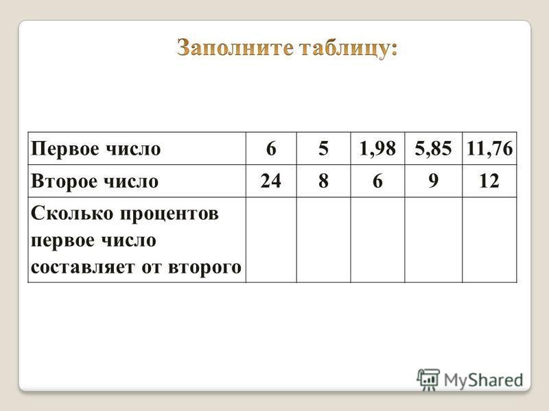 Первое число 651,985,8511,76 Второе число 2486912 Сколько процентов первое число составляет от второго