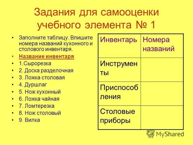Задания для самооценки учебного элемента 1 Заполните таблицу. Впишите номера названий кухонного и столового инвентаря. Название инвентаря 1. Сырорезка 2. Доска разделочная 3. Ложка столовая 4. Дуршлаг 5. Нож кухонный 6. Ложка чайная 7. Ломтерезка 8.