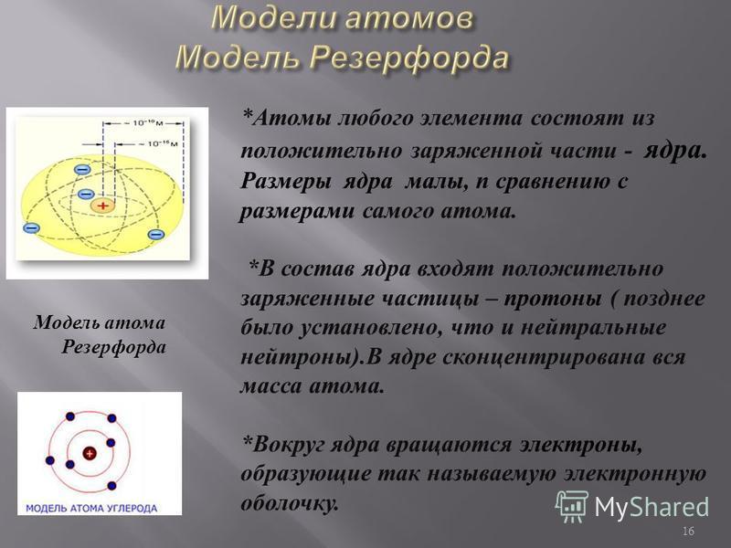 Резерфорд пришел к выводу - положительный заряд атома сосредоточен в очень малом объеме в центре атома, а не распределен по всему атому, как в модели Томсона. Резерфорд предложил ядерную (« планетарную ») модель атома 15