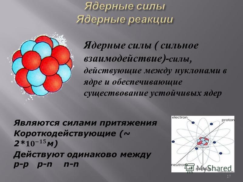 Модель атома Резерфорда * Атомы любого элемента состоят из положительно заряженной части - ядра. Размеры ядра малы, п сравнению с размерами самого атома. * В состав ядра входят положительно заряженные частицы – протоны ( позднее было установлено, что