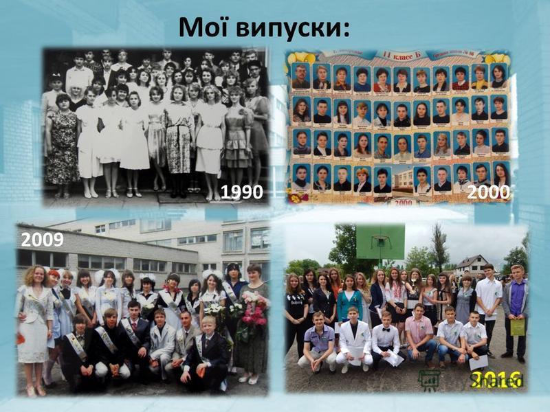Мої випуски: 1990 2009 2016 2000