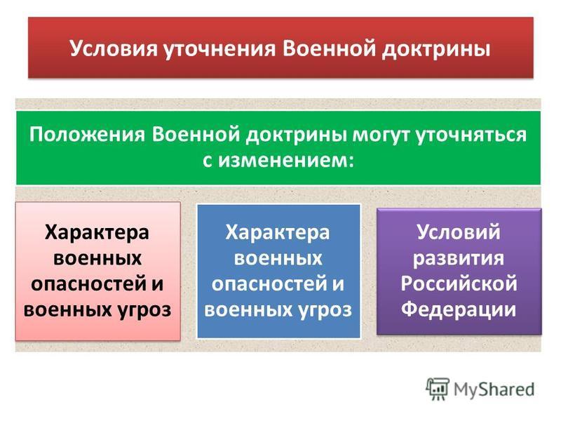 Положения Военной доктрины могут уточняться с изменением: Характера военных опасностей и военных угроз Условий развития Российской Федерации Условия уточнения Военной доктрины