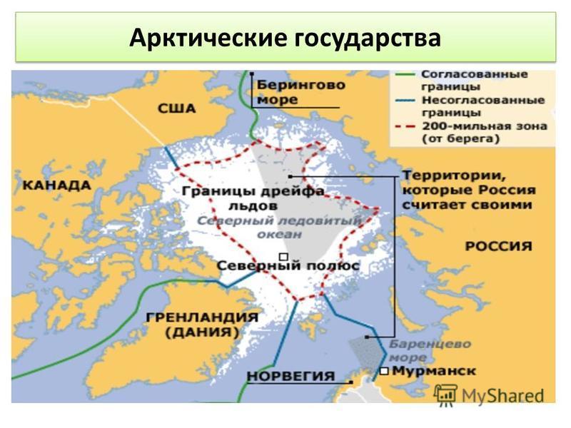Арктические государства